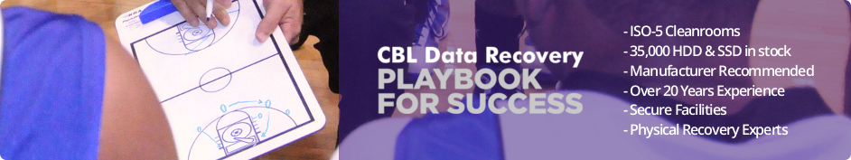 Data Recovery Playbook for Success